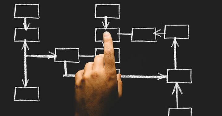 Empresário Individual, Eireli ou LTDA: Que tipo de empresa é melhor para você?